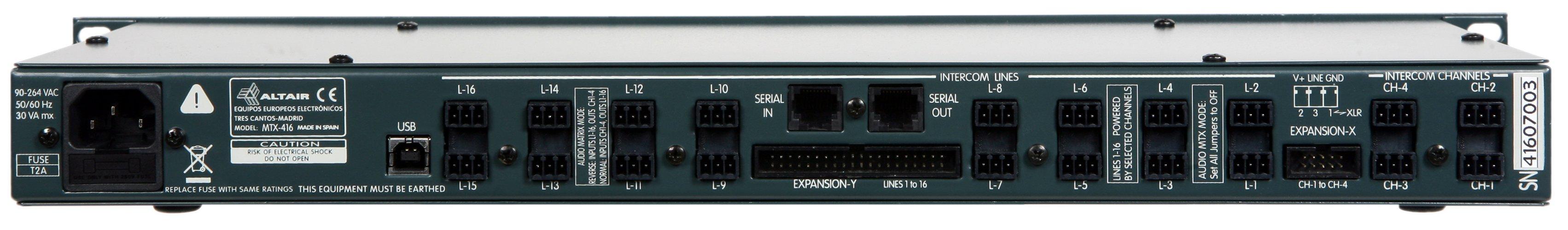 MTX-416